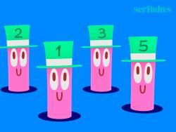 Canción infantil: Cantando los números