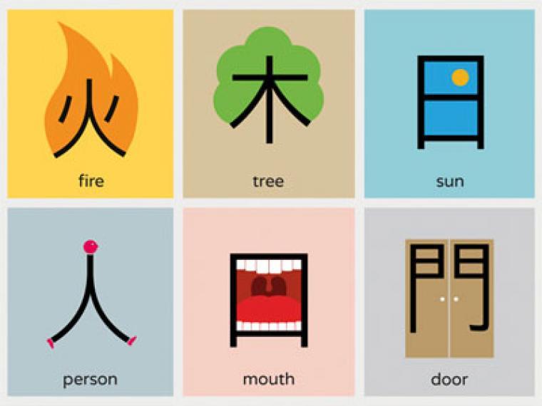 Cómo aprender chino de forma fácil