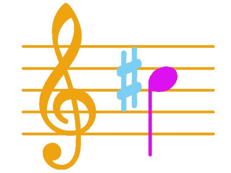 Canción de las vocales